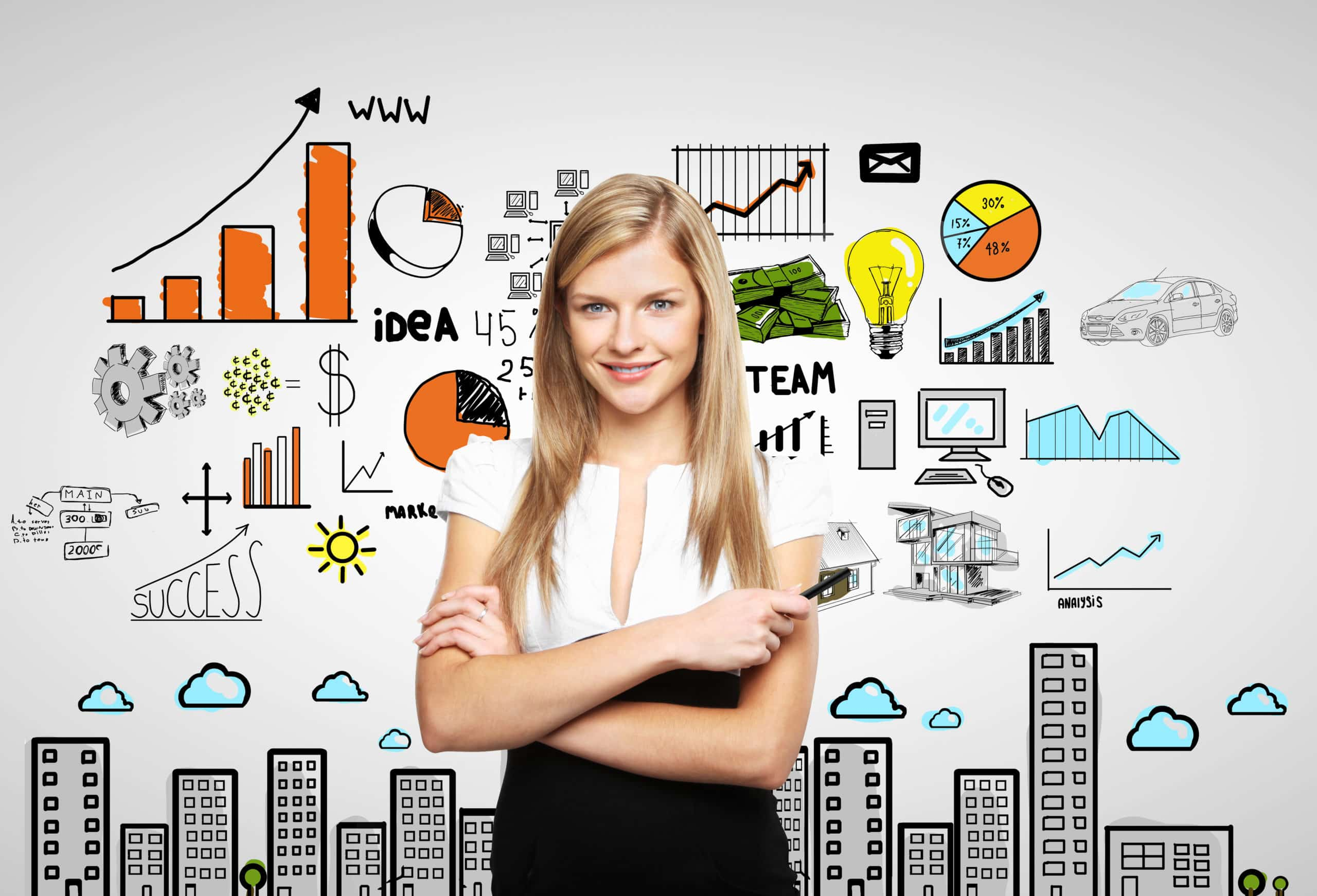 Was sind Online Marketing Konzepte